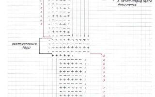 Азиатский колосок спицами схема вязания и мастер-класс
