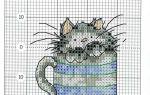 Вышивка крестом кошки в бесплатных схемах и подробном уроке для начинающих