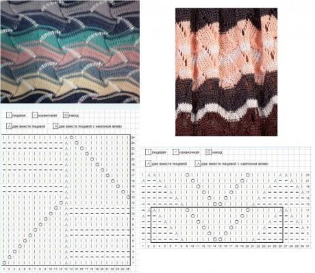 Узор миссони спицами по схеме и описание вязания изделий