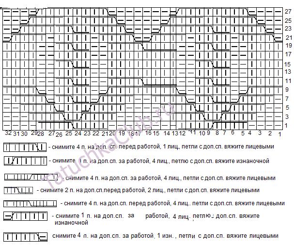 Араны спицами схемы и подробное описание (фото и видео)