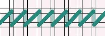 Вышивка полукрестом для начинающих с фото-видео инструкцией