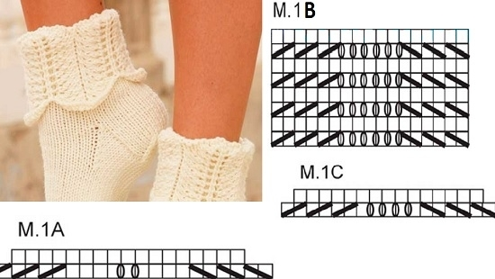 Разнообразные узоры для вязания носков спицами по схеме