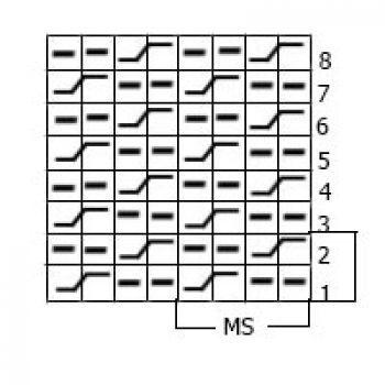 Патентная резинка: вариации узоров и техник вязания спицами по схеме