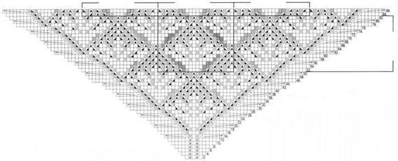 Вязание косынки спицами по схеме с фото и видео сопровождением