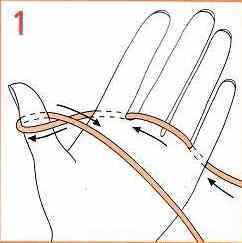 Протяжка спицами: подробный урок вязания для начинающих рукодельниц