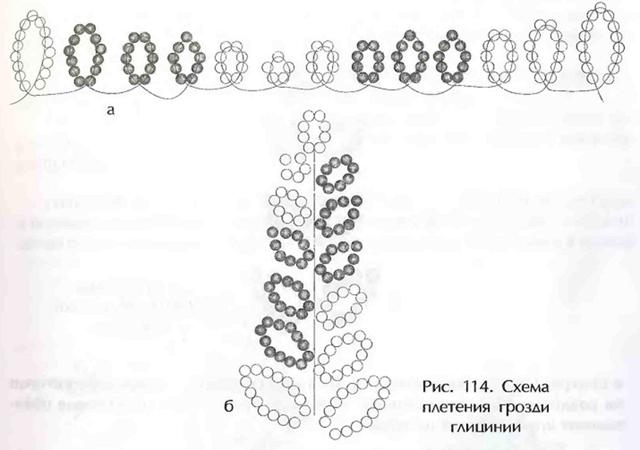 Астра из бисера в петельной технике (фото)