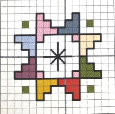 Вышивка крестом схемы для детей и новорожденных