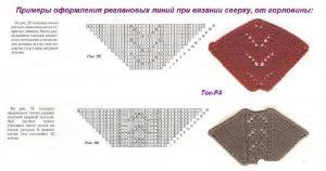 Вяжем реглан спицами модели сверху со схемами и описанием