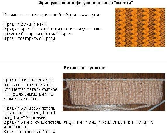 Канадская резинка спицами со схемой и описанием работы