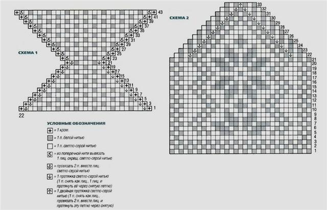 Вязание следков двумя спицами: примеры и схемы в фото МК