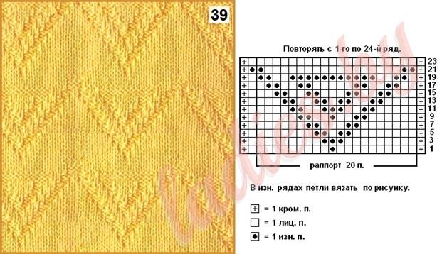 Узор Зигзаг вязаный спицами разными способами со схемами и описанием