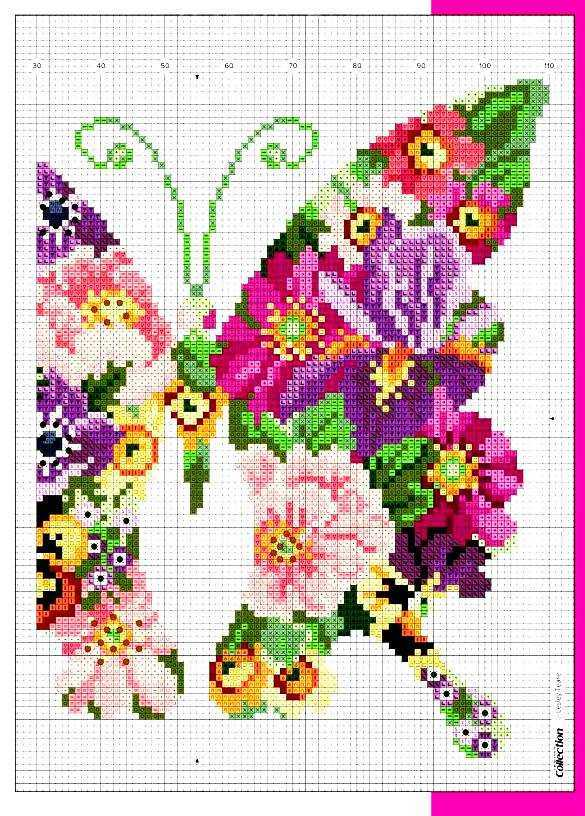 Вышивка бабочки крестом схемы для работы и подробное описание процесса