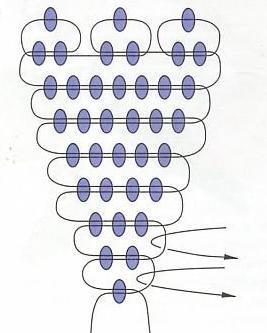 Васильки из бисера в пошаговом мастер-классе со схемой плетения