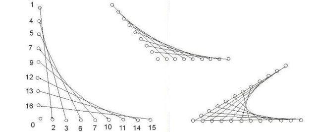 Техника изонить: уроки заполнения основных видов фигур