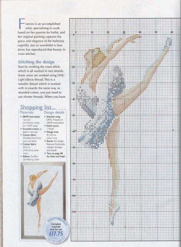 Вышивка крестиком грациозных балерин (схемы)