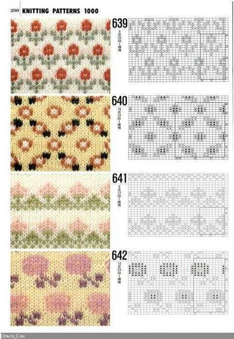Двухцветные узоры спицами: вязание по схеме и видео уроку