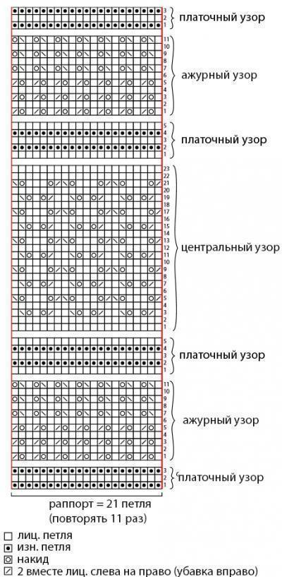 Шарф из мохера вязаный спицами с описанием схем и мастер-классом