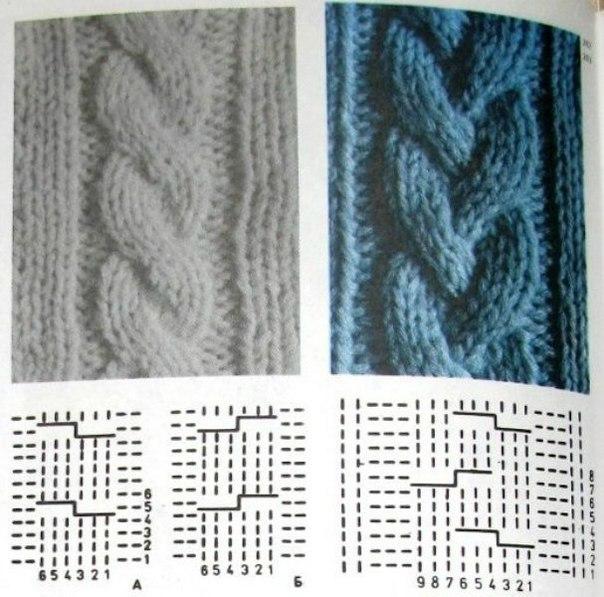 Вязание митенок спицами по фото и видео уроку