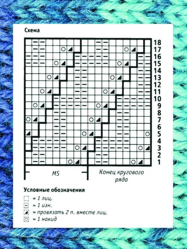 Шапка труба схема вязания спицами и пошаговый мастер-класс