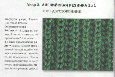Шапка английской резинкой спицами по схемам с фото и видео сопровождением