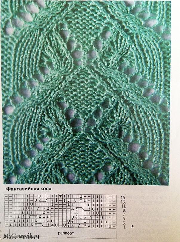 Ажурные узоры спицами схемы и процесс вязания
