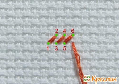 Вышивка в три нити - техника выполнения крестом