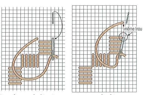 Мережка и хардангер: методики вышивки в мастер-классе (видео)