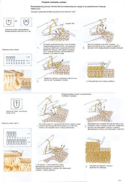Вязание мочалок по схемам и подробным описаниям
