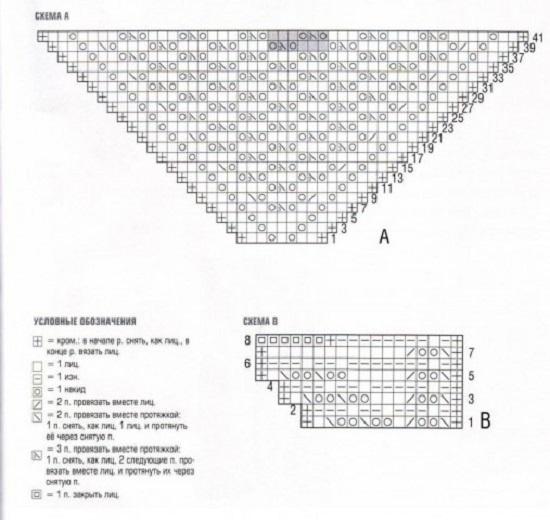 Шаль энгельна вязание спицами по схеме с описанием