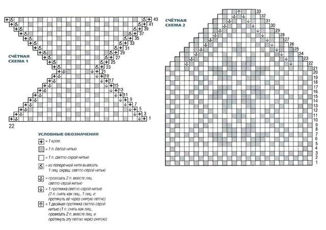 Вязаные тапочки домашние на двух спицах: схемы и техника работы