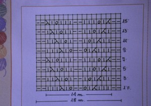 Варежки спицами: мастер-класс вязания с фото (схема)