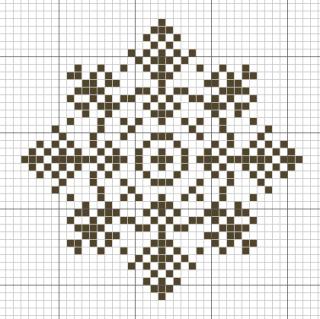 Снежинки вышивка крестом и схемы в фото и видео уроками