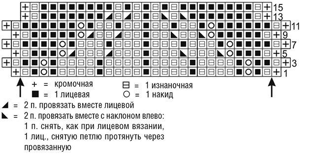 Лицевая гладь спицами: подробное описание вязания со схемами
