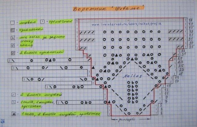 Учимся вязанию воротников спицами со схемами и описанием