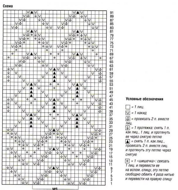 Палантины спицами со схемами и описанием в подробном вото уроке