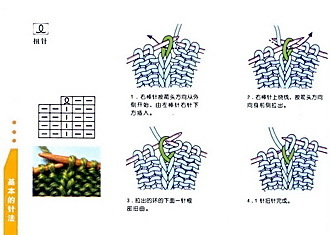 Японское вязание спицами: расшифровка схем и описание вязания