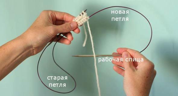 Круговые спицы и способ вязания по кругу (видео урок)