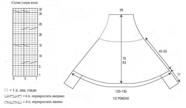 Осваиваем вязание пончо спицами по схемам с описаниям
