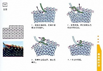 Условные обозначения при вязании спицами и расчет плотности