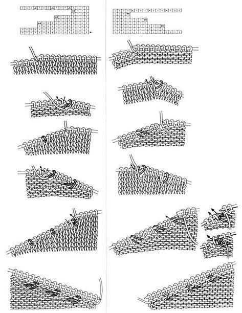 Укороченные ряды спицами: подробное описание процесса в пошаговом мастер-классе