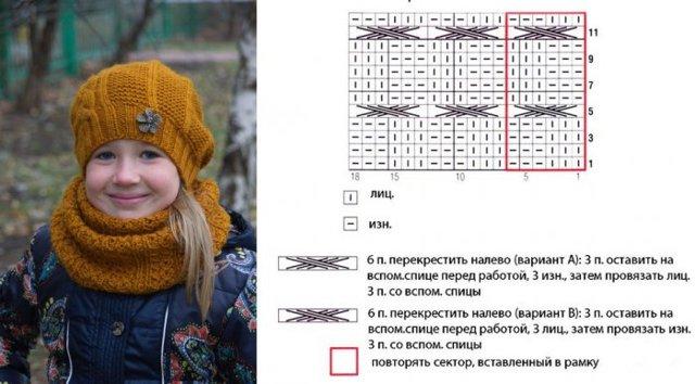 Шапочка для новорожденного спицами: пошаговый урок и схемы вязания