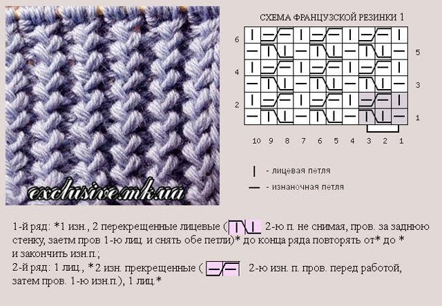 Французская резинка спицами схема вязания и видео урок