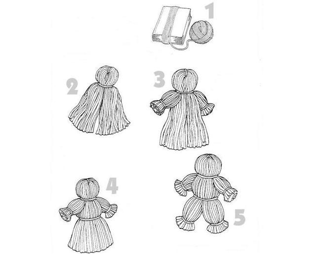 Как сделать куклу из ниток и игрушку своими руками (фото)