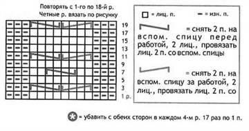 Вязание спицами мужского жилета по схеме с подробным описанием