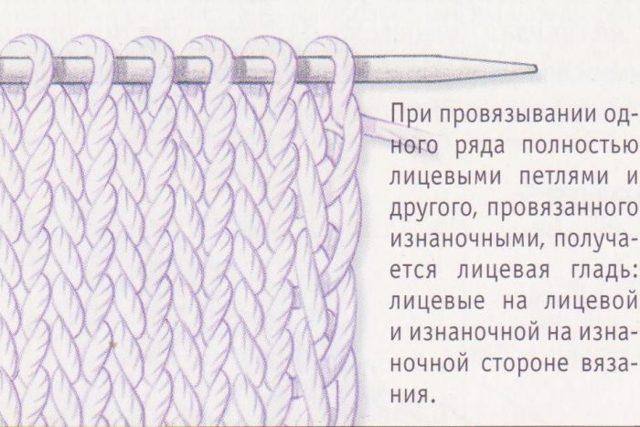 Летняя кофточка спицами для женщин по схеме с подробным описанием
