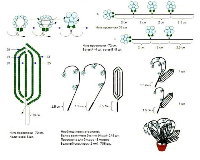 Ландыши из бисера в мастер-классах со схемами и описанием плетения