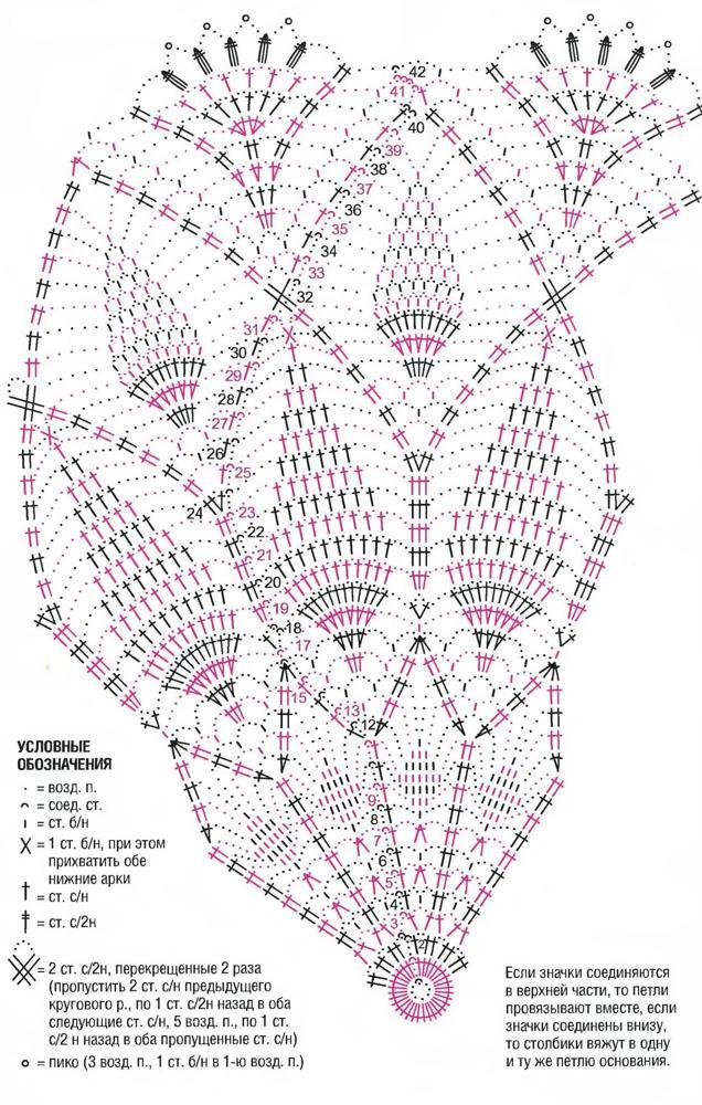 Салфетки спицами вязаные по схеме с описанием и мастер-классы