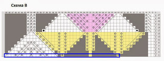 Вяжем шаль харуни по схеме с описанием работы